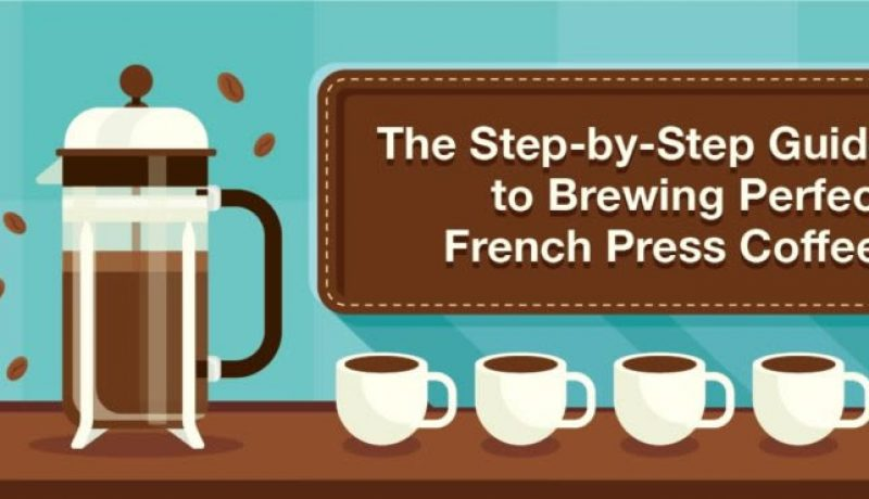 Perk Up With our Guide to Brewing Perfect French Press Coffee
